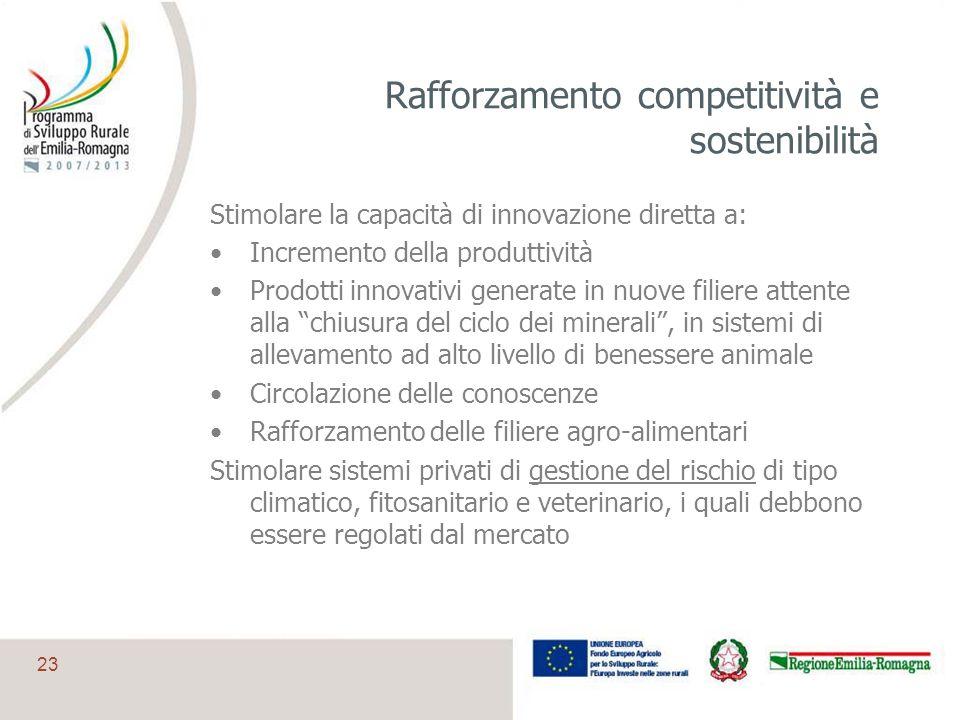 Rafforzamento competitività e sostenibilità