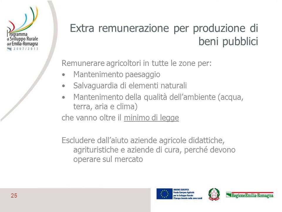 Extra remunerazione per produzione di beni pubblici