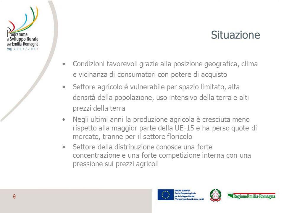 Situazione Condizioni favorevoli grazie alla posizione geografica, clima e vicinanza di consumatori con potere di acquisto.