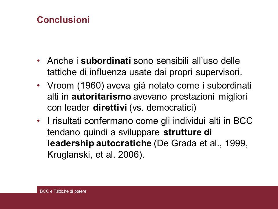 Conclusioni Anche i subordinati sono sensibili all'uso delle tattiche di influenza usate dai propri supervisori.