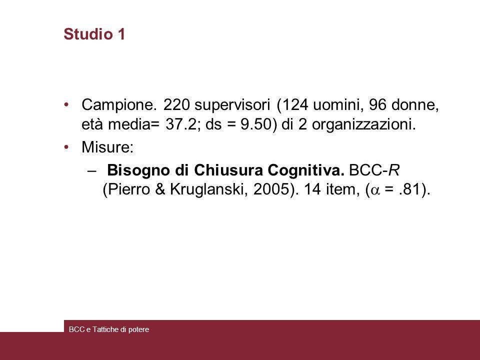 Studio 1 Campione. 220 supervisori (124 uomini, 96 donne, età media= 37.2; ds = 9.50) di 2 organizzazioni.
