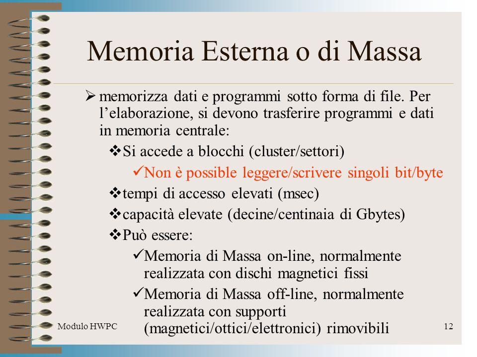 Memoria Esterna o di Massa