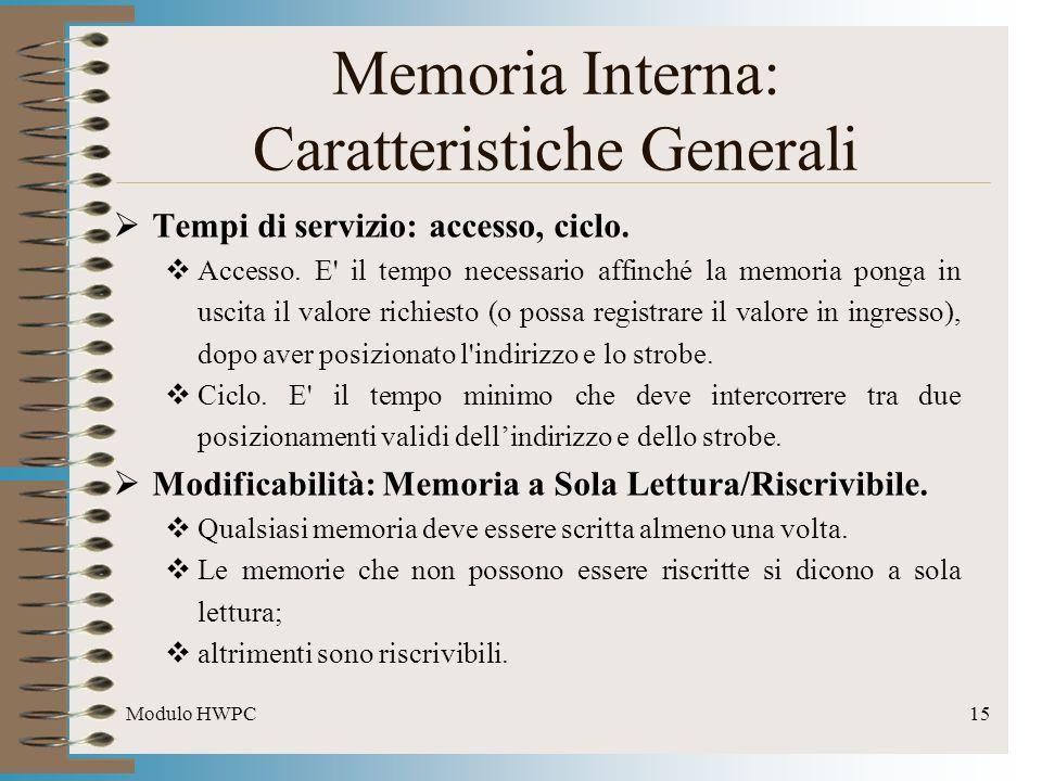 Memoria Interna: Caratteristiche Generali