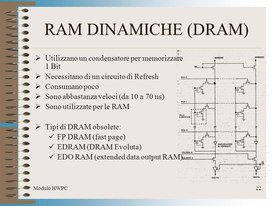 RAM DINAMICHE (DRAM) Utilizzano un condensatore per memorizzare 1 Bit