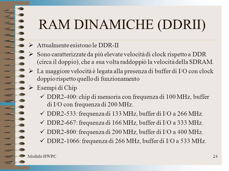 RAM DINAMICHE (DDRII) Attualmente esistono le DDR-II