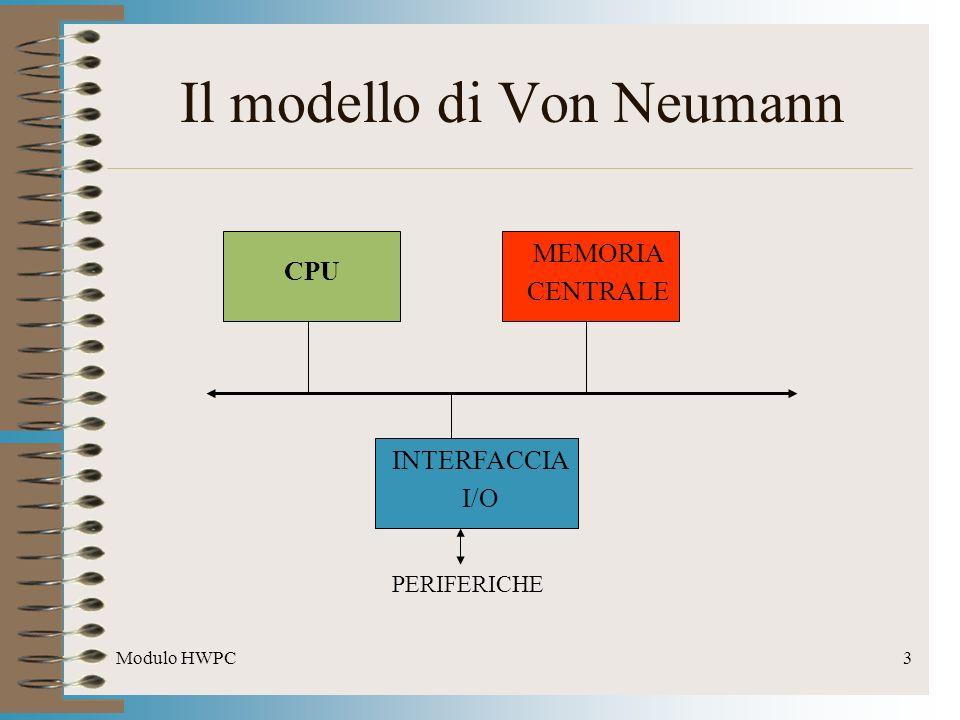 Il modello di Von Neumann