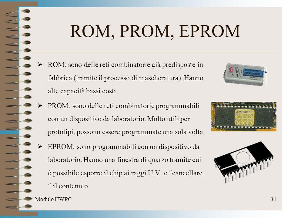 ROM, PROM, EPROM