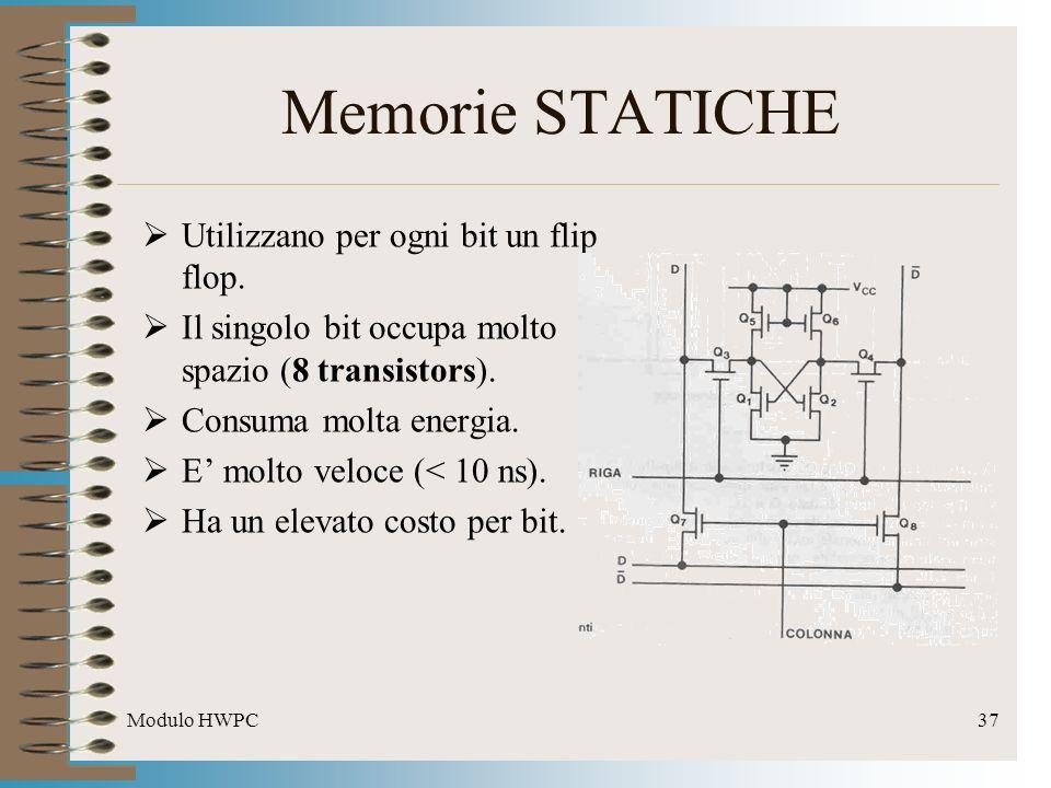 Memorie STATICHE Utilizzano per ogni bit un flip flop.