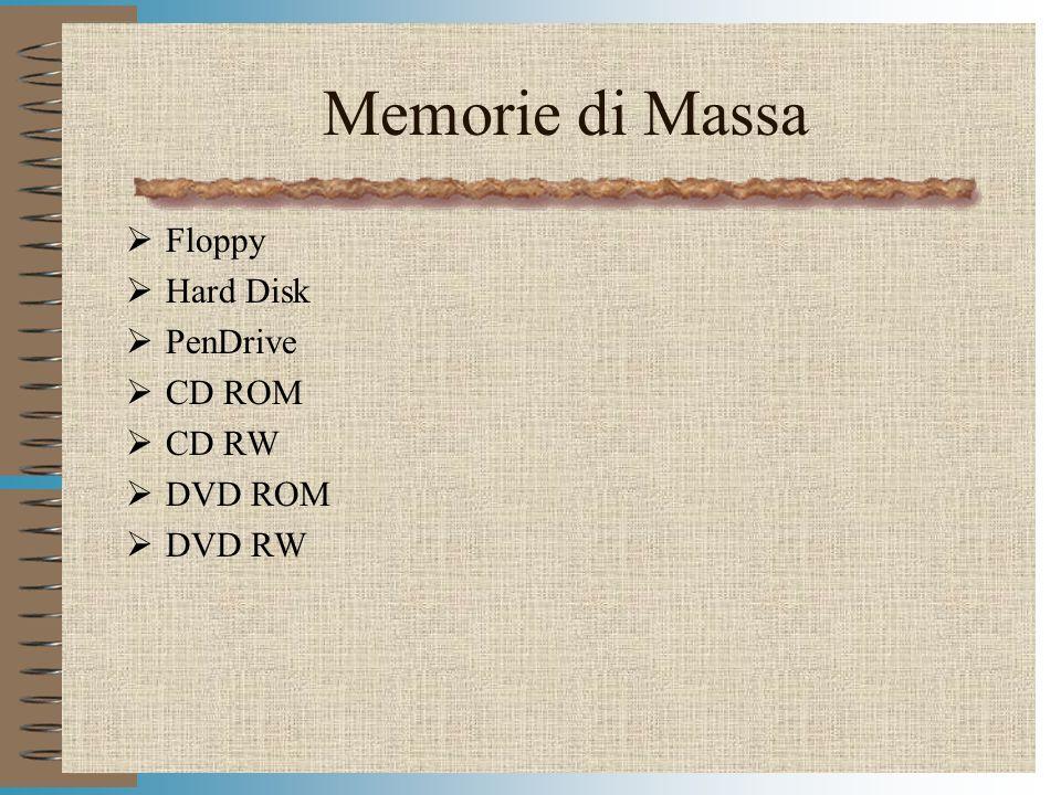 Memorie di Massa Floppy Hard Disk PenDrive CD ROM CD RW DVD ROM DVD RW