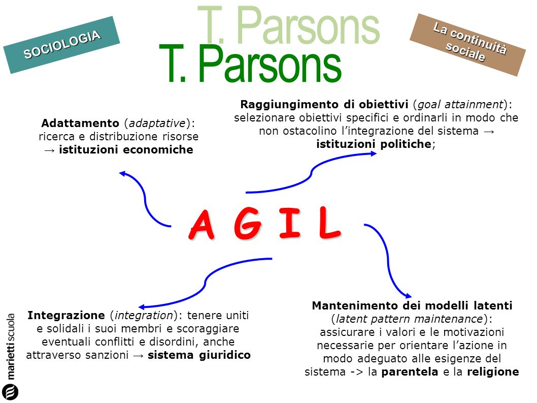 T. Parsons