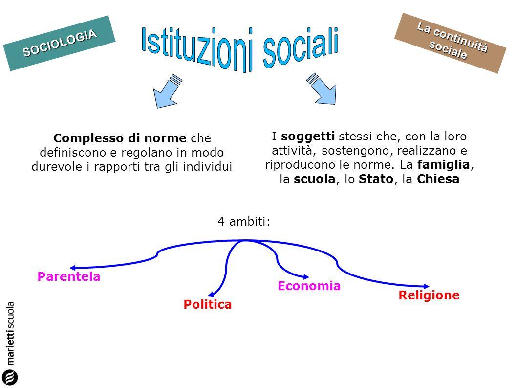 Istituzioni sociali Complesso di norme che definiscono e regolano in modo durevole i rapporti tra gli individui.