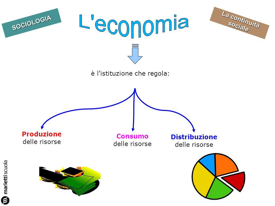 L economia è l istituzione che regola: Produzione delle risorse