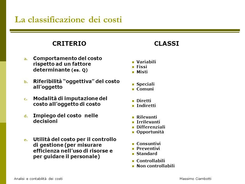 La classificazione dei costi