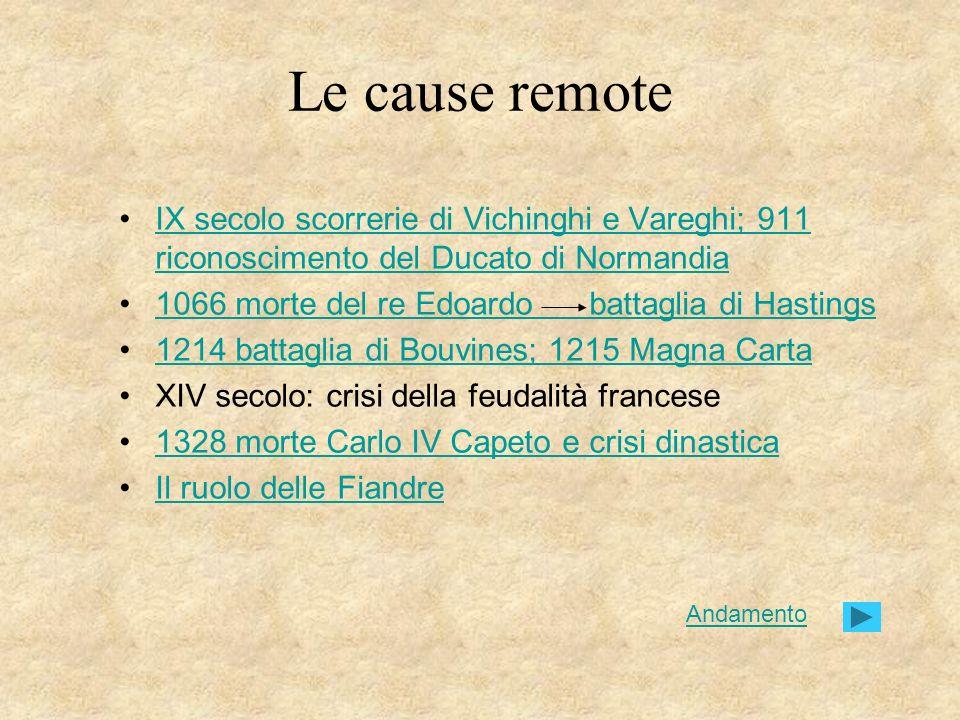 Le cause remote IX secolo scorrerie di Vichinghi e Vareghi; 911 riconoscimento del Ducato di Normandia.