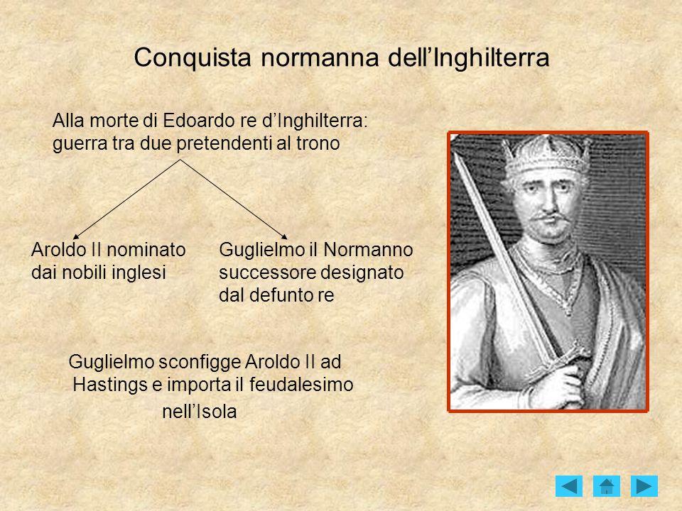 Conquista normanna dell'Inghilterra