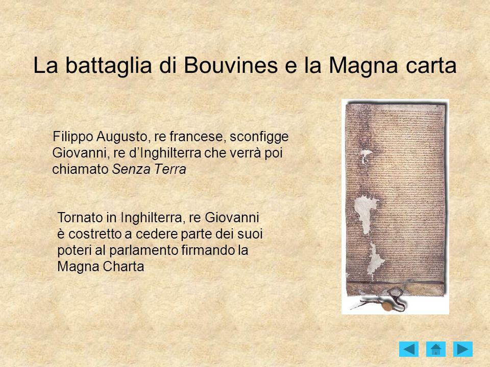 La battaglia di Bouvines e la Magna carta