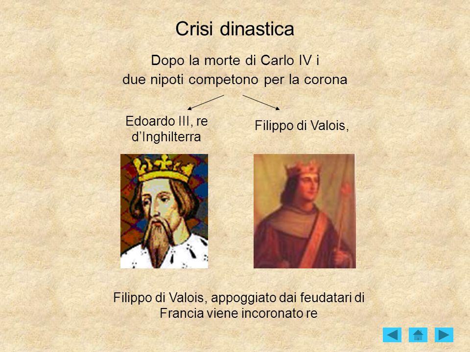 Crisi dinastica Dopo la morte di Carlo IV i