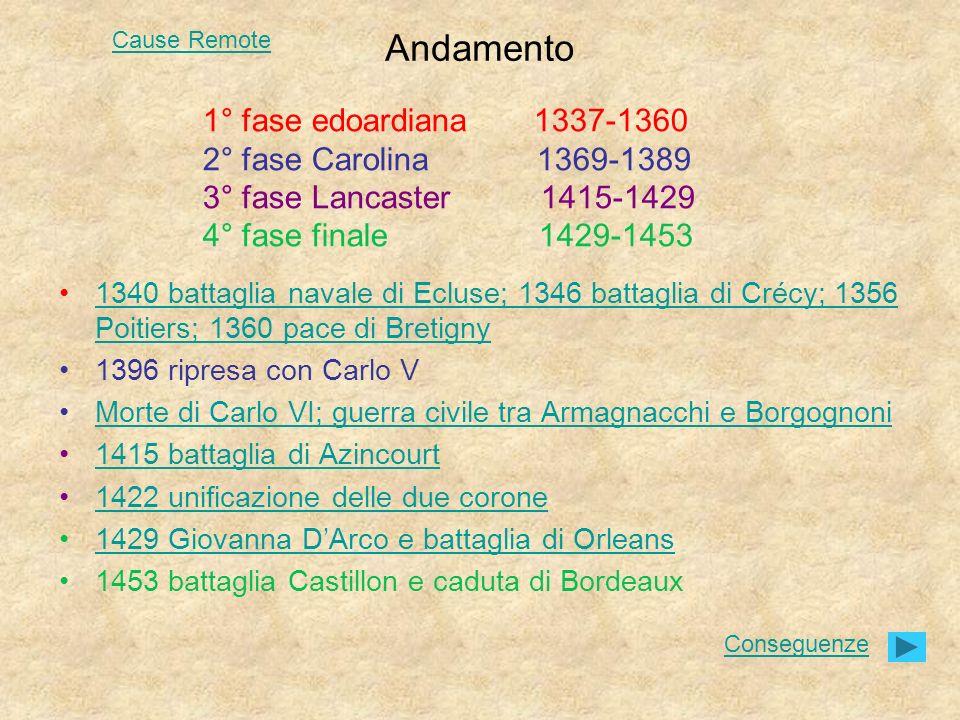 Andamento 1° fase edoardiana 1337-1360 2° fase Carolina 1369-1389