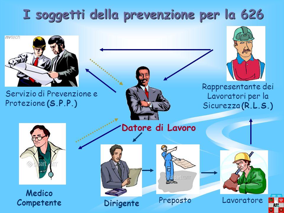 I soggetti della prevenzione per la 626