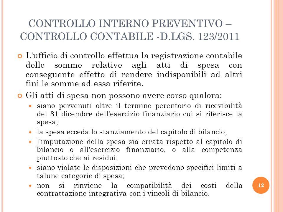 CONTROLLO INTERNO PREVENTIVO – CONTROLLO CONTABILE -D.LGS. 123/2011