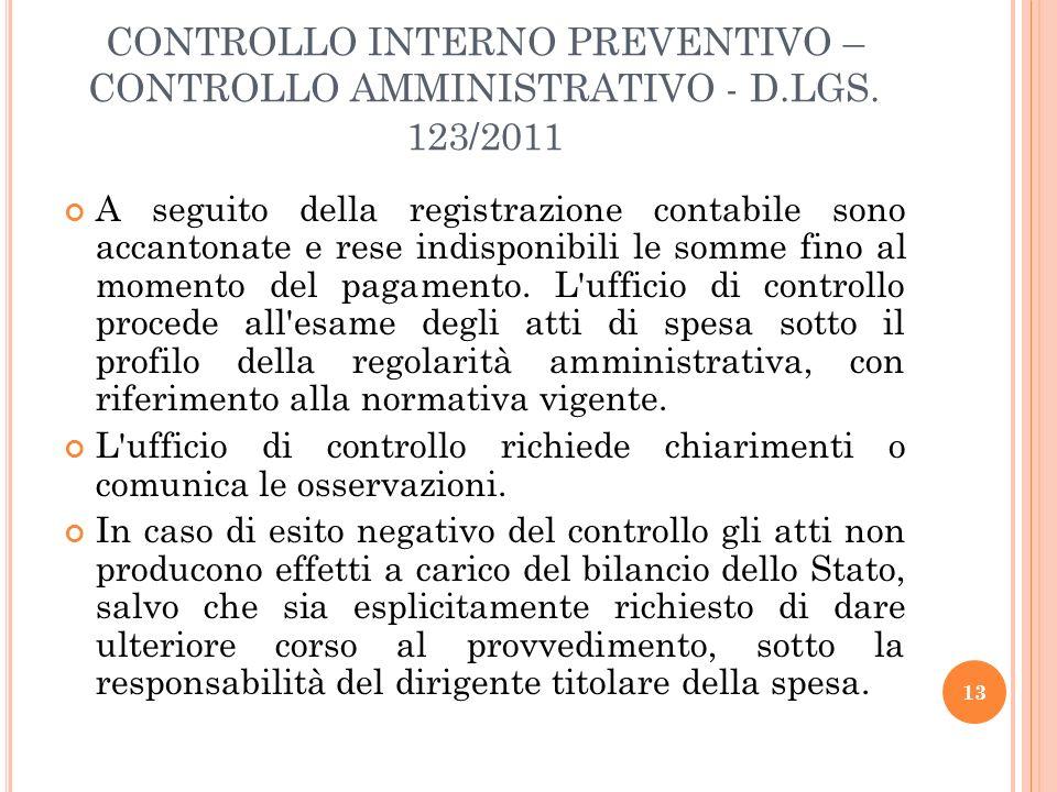 CONTROLLO INTERNO PREVENTIVO – CONTROLLO AMMINISTRATIVO - D. LGS