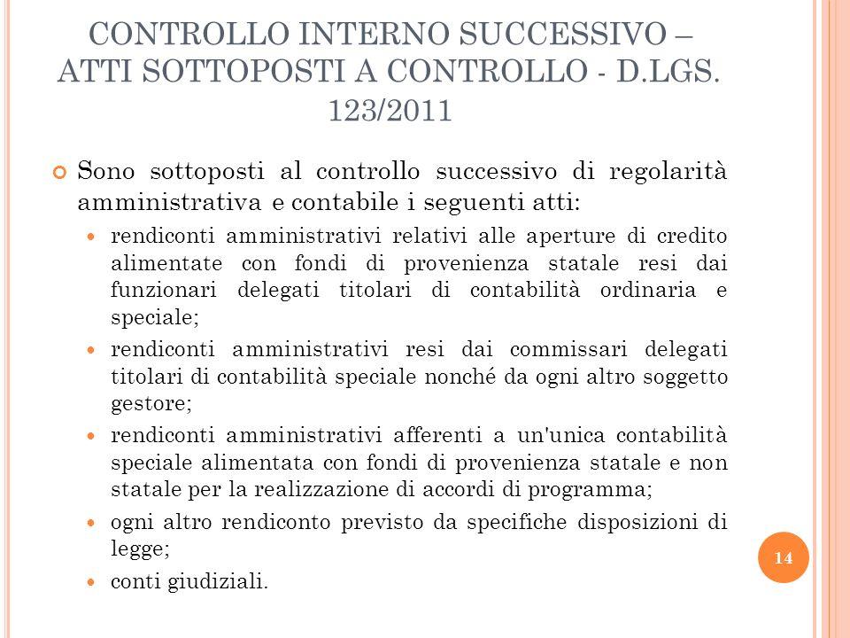 CONTROLLO INTERNO SUCCESSIVO – ATTI SOTTOPOSTI A CONTROLLO - D. LGS