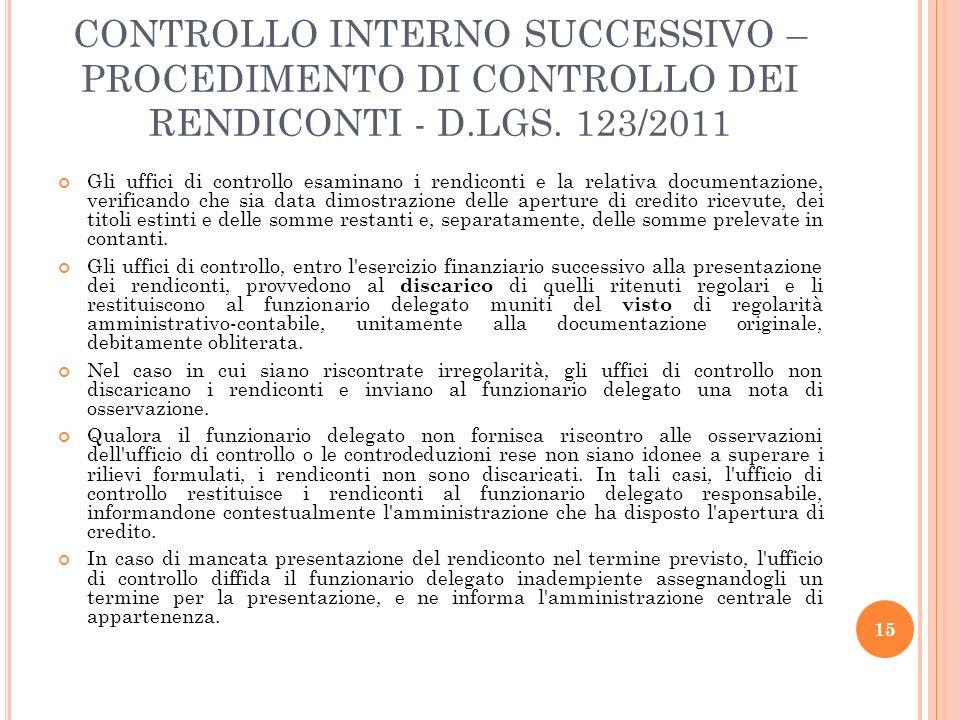 CONTROLLO INTERNO SUCCESSIVO – PROCEDIMENTO DI CONTROLLO DEI RENDICONTI - D.LGS. 123/2011