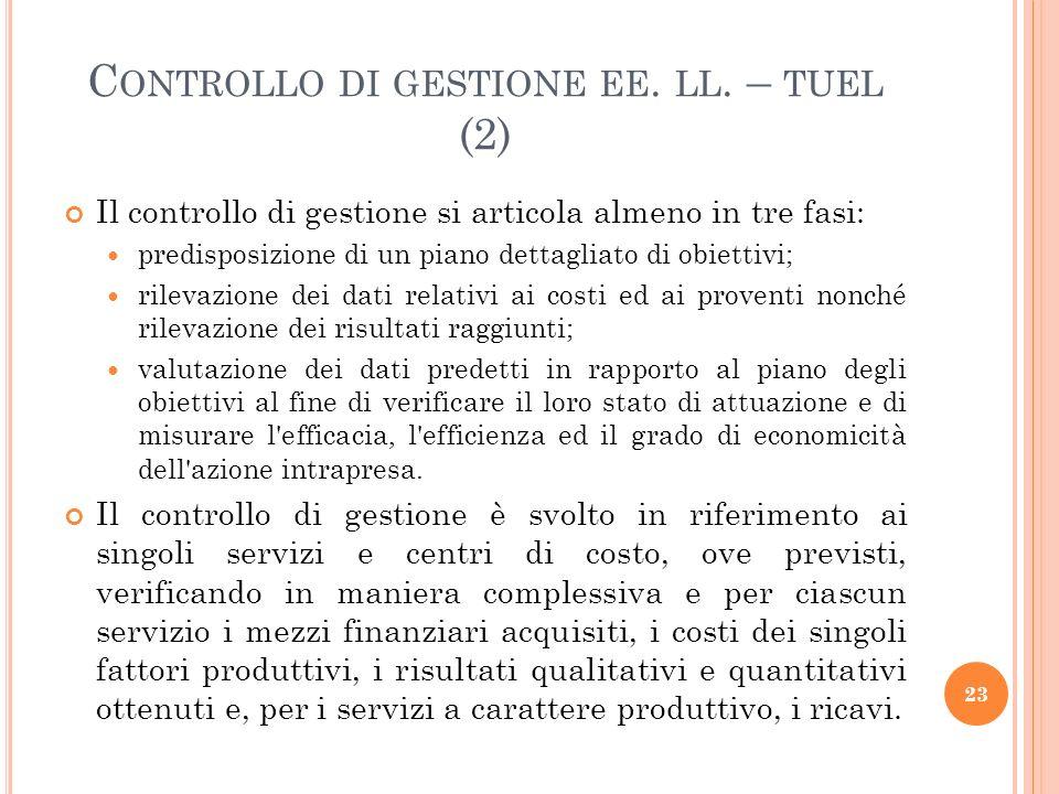 Controllo di gestione ee. ll. – tuel (2)
