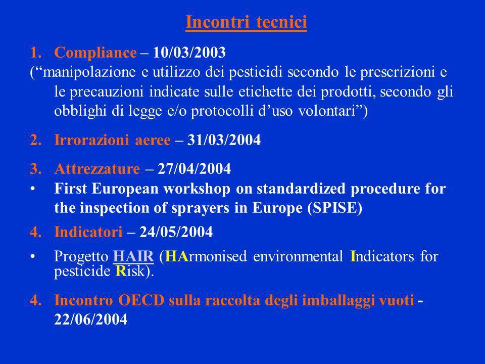 Incontri tecnici Compliance – 10/03/2003