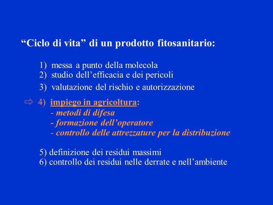 Ciclo di vita di un prodotto fitosanitario: 1) messa a punto della molecola 2) studio dell'efficacia e dei pericoli