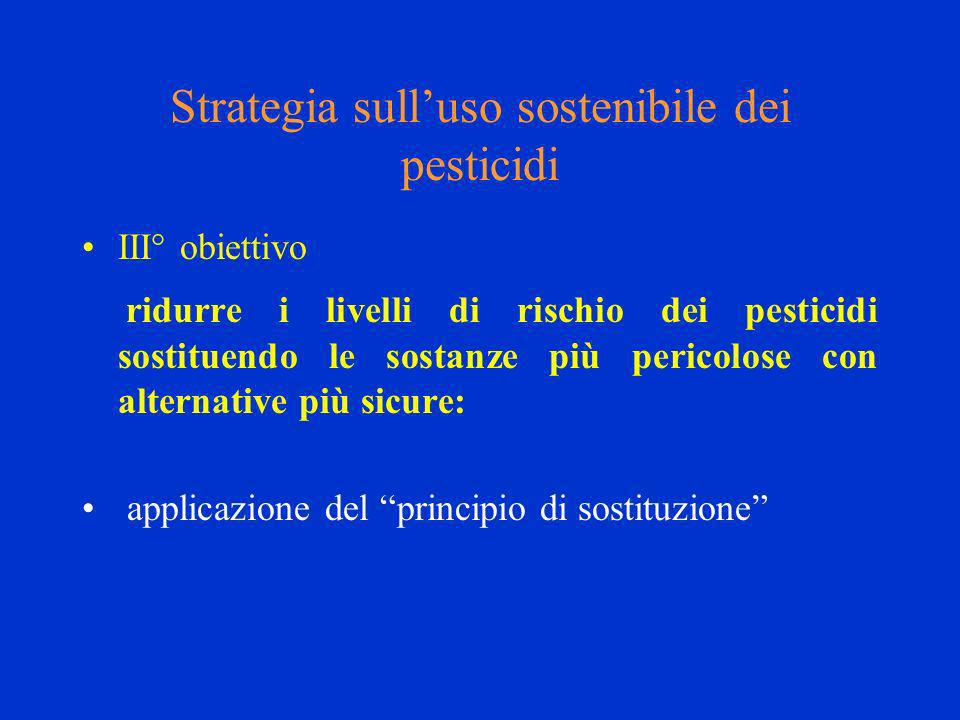 Strategia sull'uso sostenibile dei pesticidi