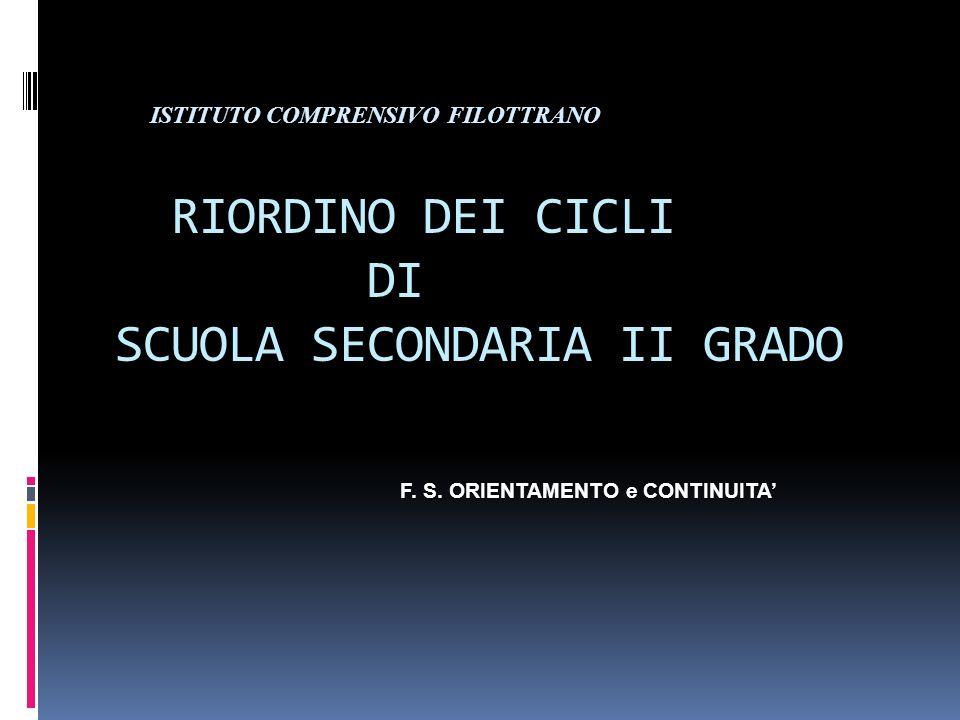 RIORDINO DEI CICLI DI SCUOLA SECONDARIA II GRADO