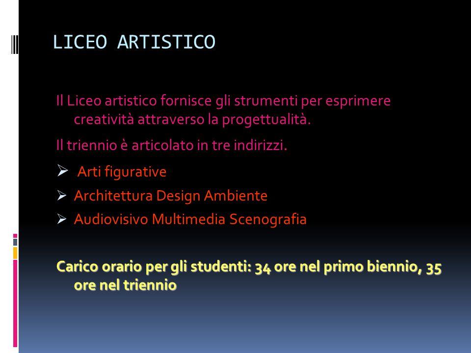 LICEO ARTISTICO Arti figurative