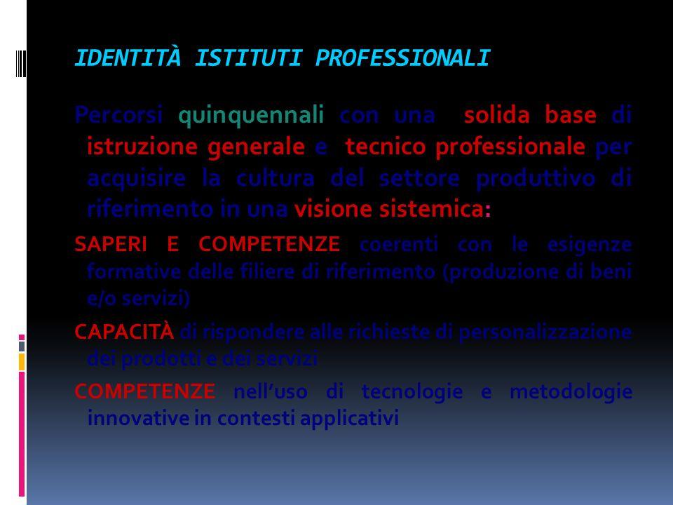 IDENTITÀ ISTITUTI PROFESSIONALI