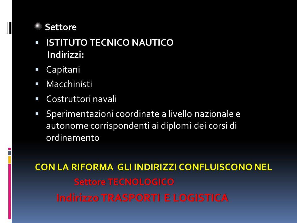 Settore Indirizzo TRASPORTI E LOGISTICA ISTITUTO TECNICO NAUTICO