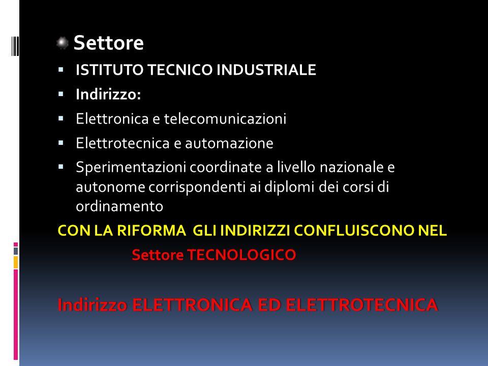 Settore Indirizzo ELETTRONICA ED ELETTROTECNICA