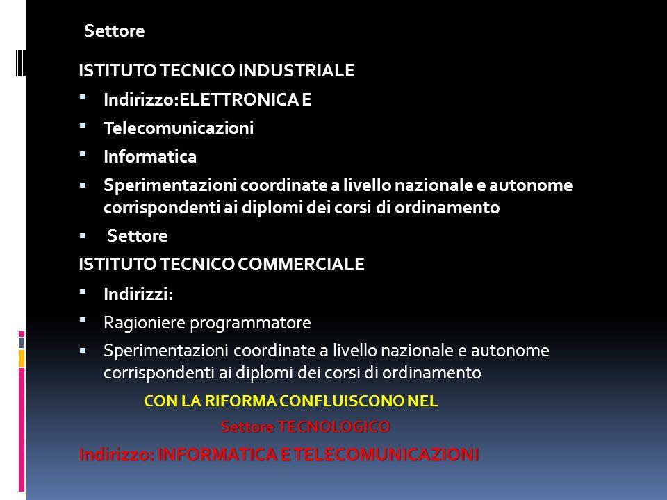 Settore ISTITUTO TECNICO INDUSTRIALE Indirizzo:ELETTRONICA E