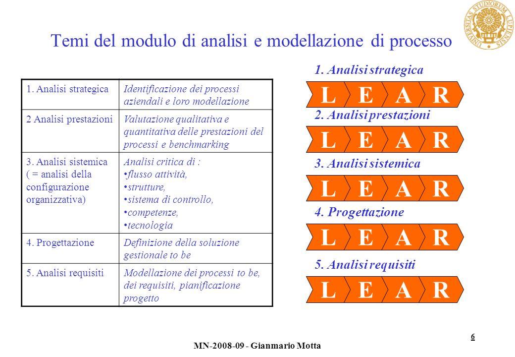 Temi del modulo di analisi e modellazione di processo