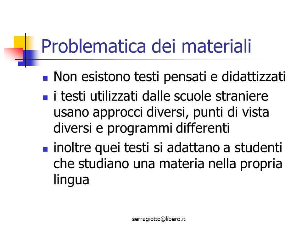 Problematica dei materiali