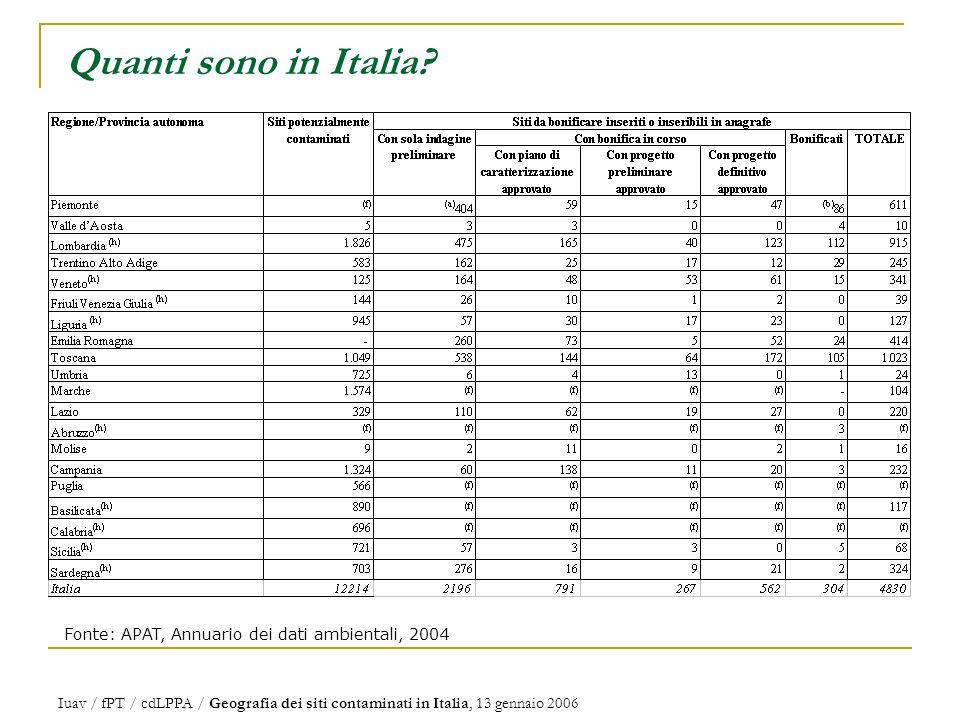 Quanti sono in Italia Fonte: APAT, Annuario dei dati ambientali, 2004