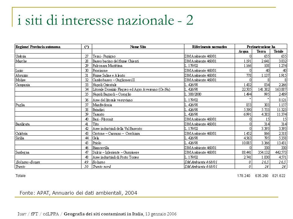 i siti di interesse nazionale - 2