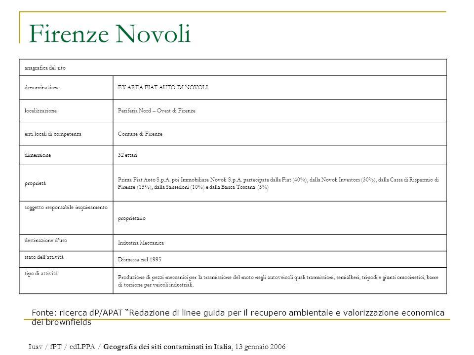 Firenze Novoli anagrafica del sito. denominazione. EX AREA FIAT AUTO DI NOVOLI. localizzazione. Periferia Nord – Ovest di Firenze.