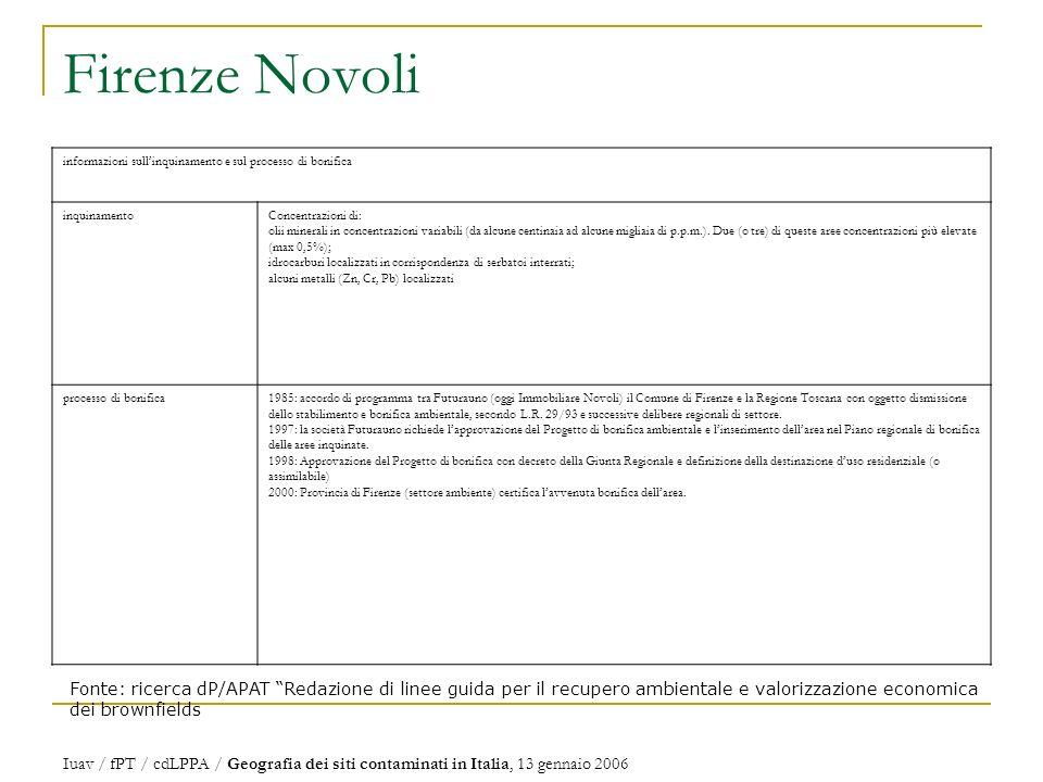 Firenze Novoli informazioni sull'inquinamento e sul processo di bonifica. inquinamento. Concentrazioni di: