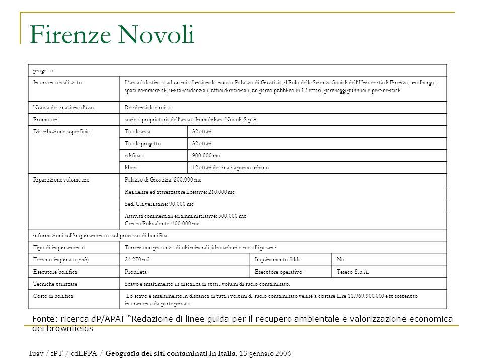 Firenze Novoli progetto. Intervento realizzato.