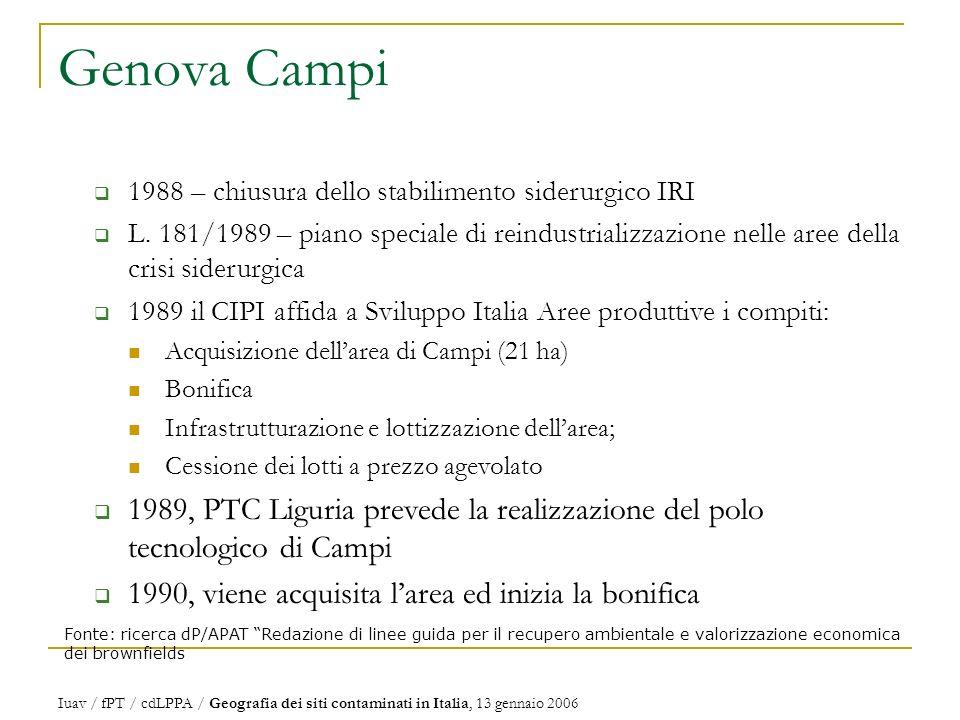 Genova Campi 1988 – chiusura dello stabilimento siderurgico IRI.
