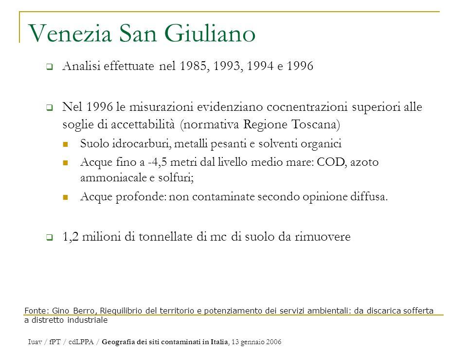 Venezia San Giuliano Analisi effettuate nel 1985, 1993, 1994 e 1996