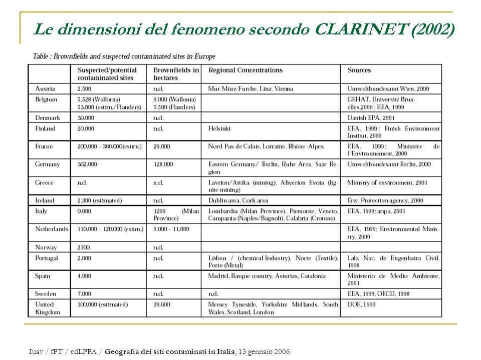 Le dimensioni del fenomeno secondo CLARINET (2002)