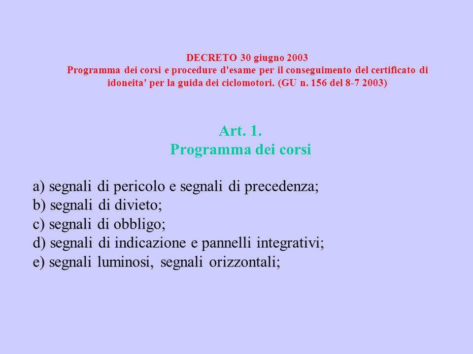 Art. 1. Programma dei corsi