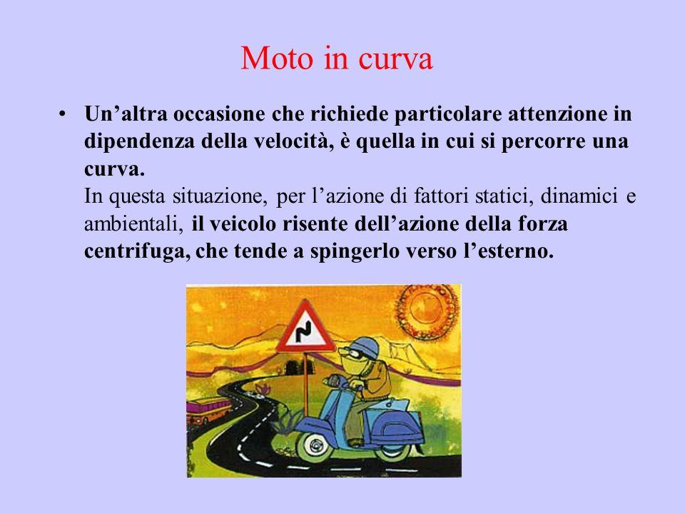 Moto in curva