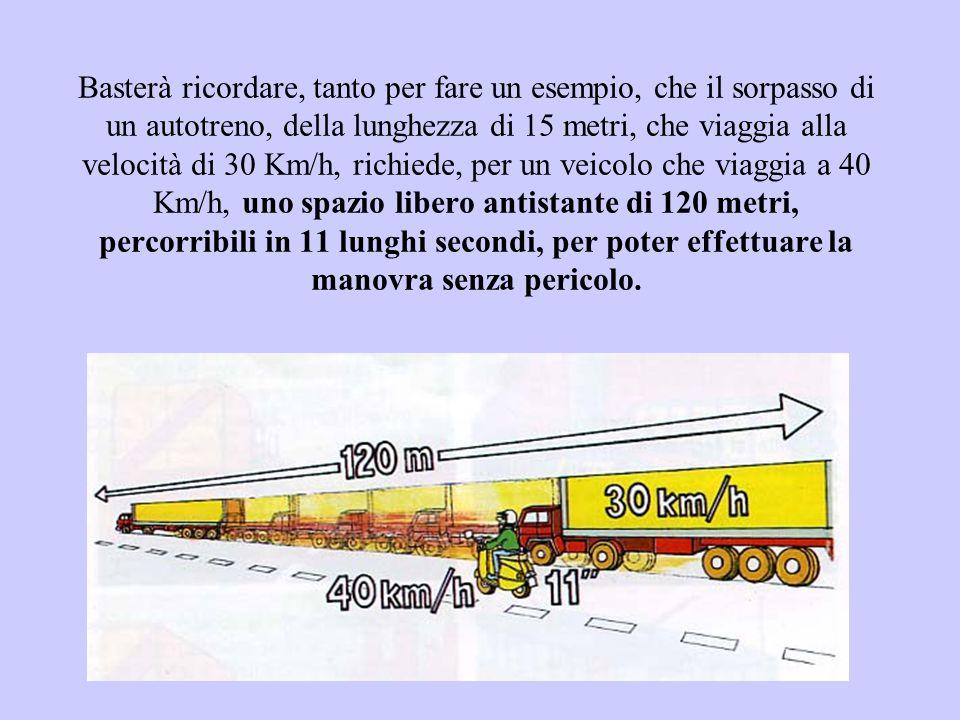 Basterà ricordare, tanto per fare un esempio, che il sorpasso di un autotreno, della lunghezza di 15 metri, che viaggia alla velocità di 30 Km/h, richiede, per un veicolo che viaggia a 40 Km/h, uno spazio libero antistante di 120 metri, percorribili in 11 lunghi secondi, per poter effettuare la manovra senza pericolo.
